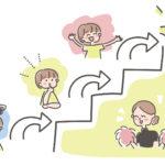 子育てコーチングする母親